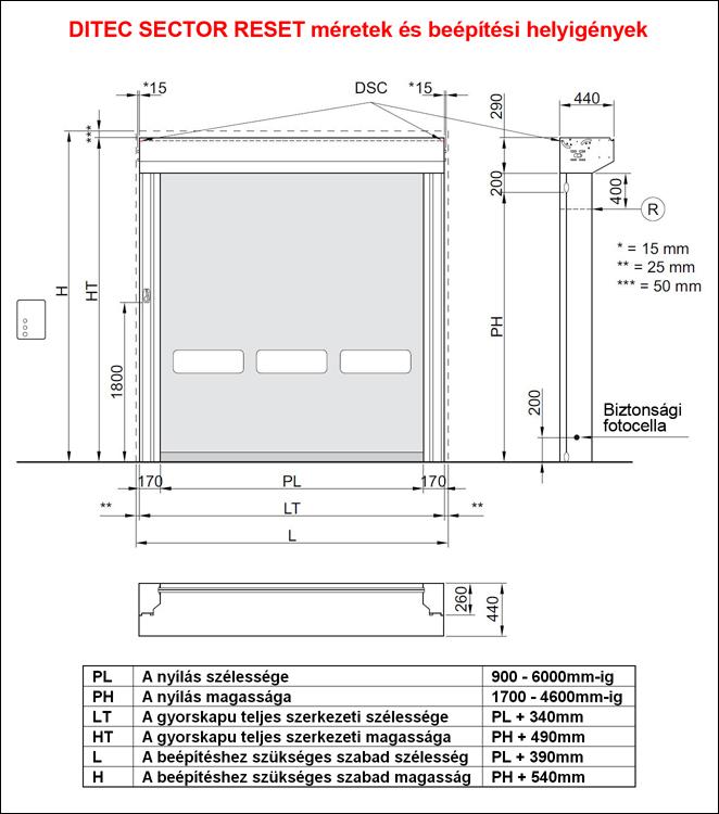 DITEC SECTOR RESET ipari gyorskapu méretei és beépítési helyigények